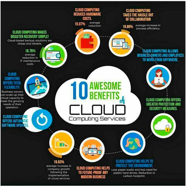 Beneficios de los servicios Cloud