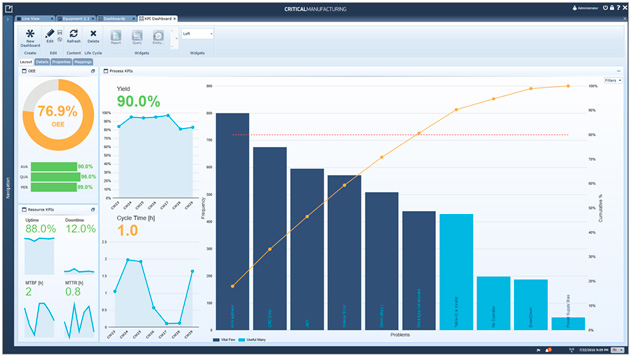 Ejemplo de pantalla de un sistema MES