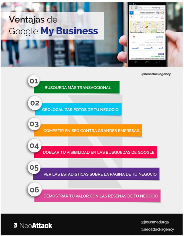 Ventajas de Google My Business