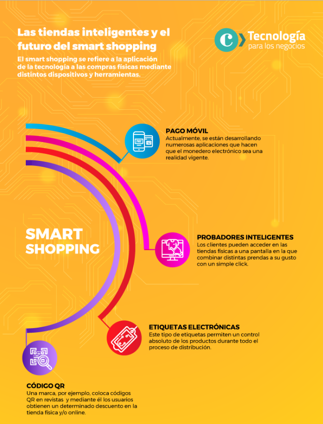 Sevilla tic negocios smart shopping