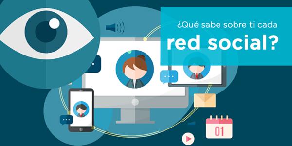 ¿Qué sabe sobre ti cada Red Social?